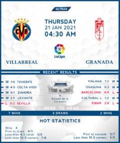Villarreal  vs  Granada  21/01/21