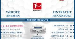 Werder Bremen vs  Eintracht Frankfurt  27/02/21