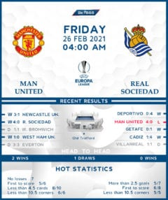 Manchester United vs  Real Sociedad   26/02/21