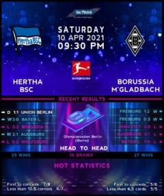 Herha BSC vs Borussia Monchengladbach