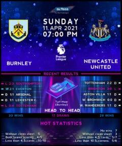 Burnley vs Newcastle United