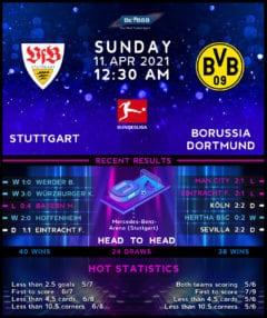 Stuttgart vs Borussia Dortmund