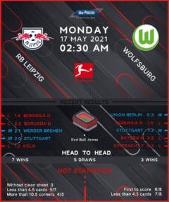 RB Leipzig vs Wolfsburg