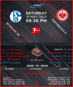 Schalke 04 vs Eintracht Frankfurt