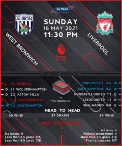 West Bromwich Albion vs Liverpool