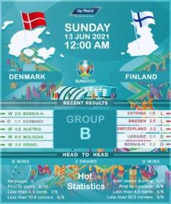 Denmark vs  Finland
