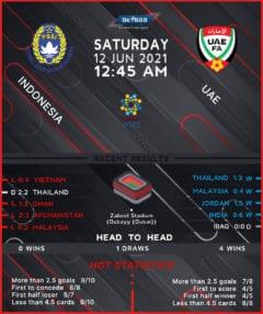 Indonesia vs  UAE