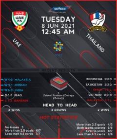 UAE vs  Thailand