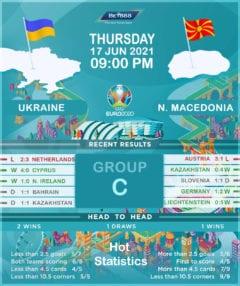 Ukraine vs  North Macedonia