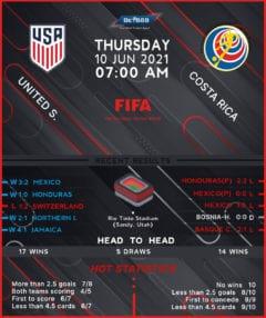 United States vs  Costa Rica