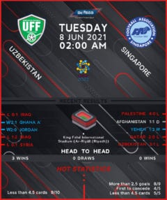 Uzbekistan vs  Singapore