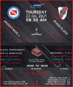Argentinos Juniors vs River Plate