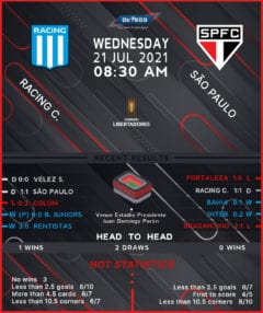 Racing Club vs  Sao Paulo