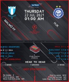Malmo FF vs  HJK Helsinki