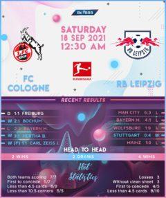 Cologne vs RB Leipzig
