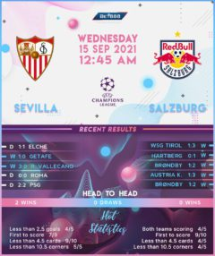 Sevilla vs RB Salzburg