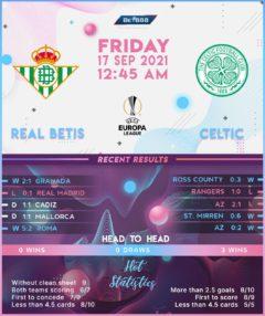 Real Betis vs Celtic