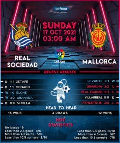 Real Sociedad vs Mallorca